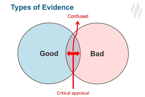 quality-of-evidence